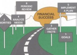 MY FINANCIAL ROAD MAP